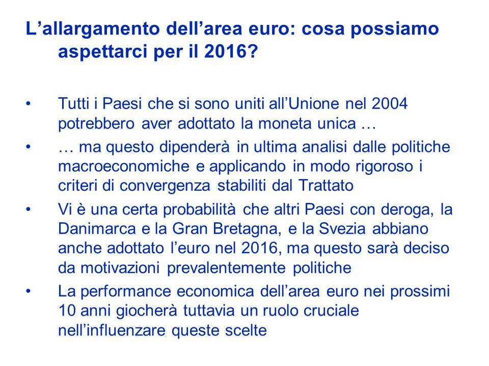 Lallargamento dellarea euro: cosa possiamo aspettarci per il 2016? Tutti i Paesi che si sono uniti allUnione nel 2004 potrebbero aver adottato la mone