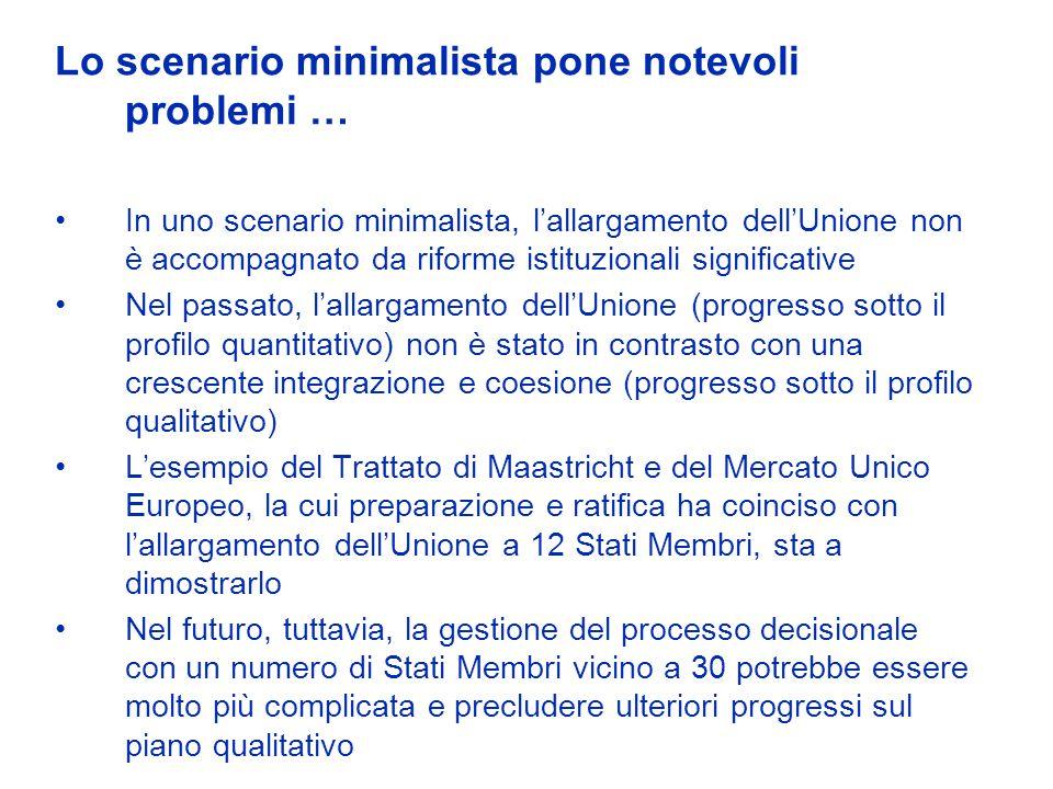 Lo scenario minimalista pone notevoli problemi … In uno scenario minimalista, lallargamento dellUnione non è accompagnato da riforme istituzionali sig