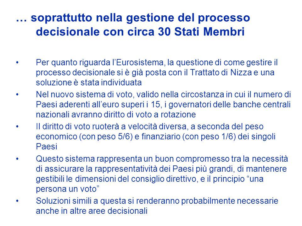 … soprattutto nella gestione del processo decisionale con circa 30 Stati Membri Per quanto riguarda lEurosistema, la questione di come gestire il proc