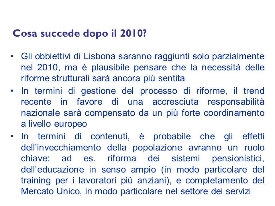 Cosa succede dopo il 2010? Gli obbiettivi di Lisbona saranno raggiunti solo parzialmente nel 2010, ma è plausibile pensare che la necessità delle rifo