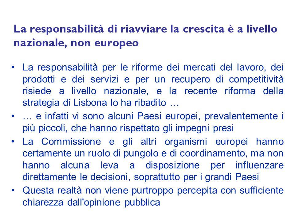 La responsabilità di riavviare la crescita è a livello nazionale, non europeo La responsabilità per le riforme dei mercati del lavoro, dei prodotti e dei servizi e per un recupero di competitività risiede a livello nazionale, e la recente riforma della strategia di Lisbona lo ha ribadito … … e infatti vi sono alcuni Paesi europei, prevalentemente i più piccoli, che hanno rispettato gli impegni presi La Commissione e gli altri organismi europei hanno certamente un ruolo di pungolo e di coordinamento, ma non hanno alcuna leva a disposizione per influenzare direttamente le decisioni, soprattutto per i grandi Paesi Questa realtà non viene purtroppo percepita con sufficiente chiarezza dall opinione pubblica