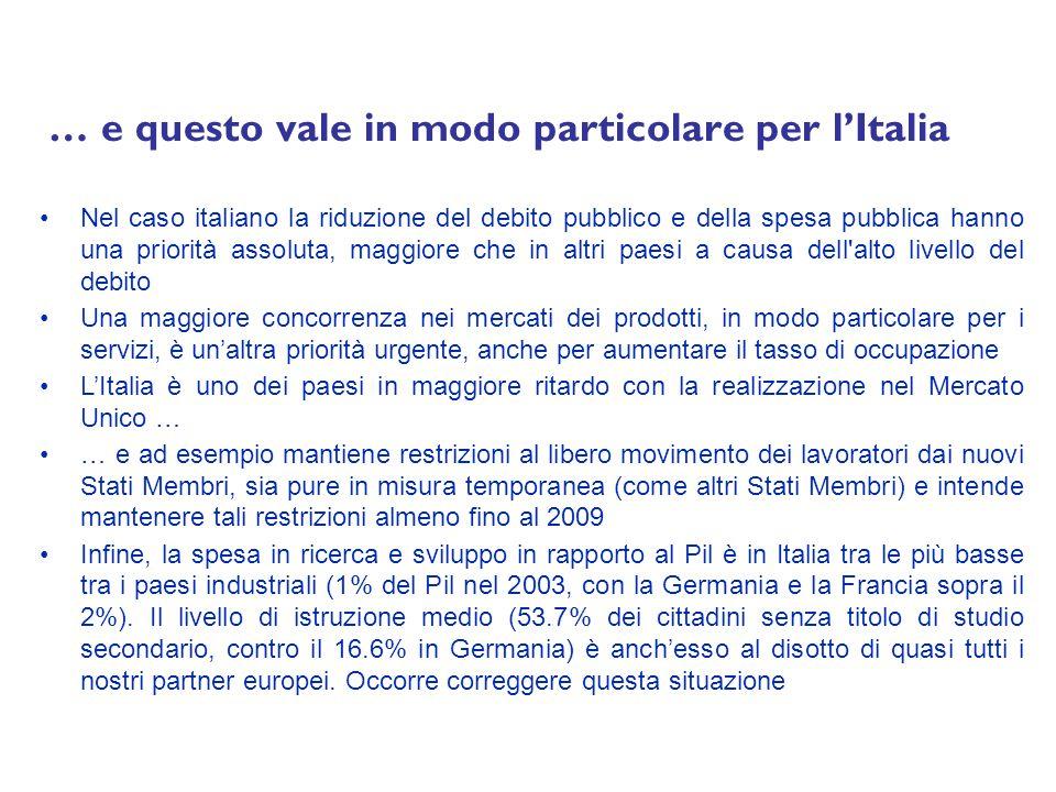 … e questo vale in modo particolare per lItalia Nel caso italiano la riduzione del debito pubblico e della spesa pubblica hanno una priorità assoluta,