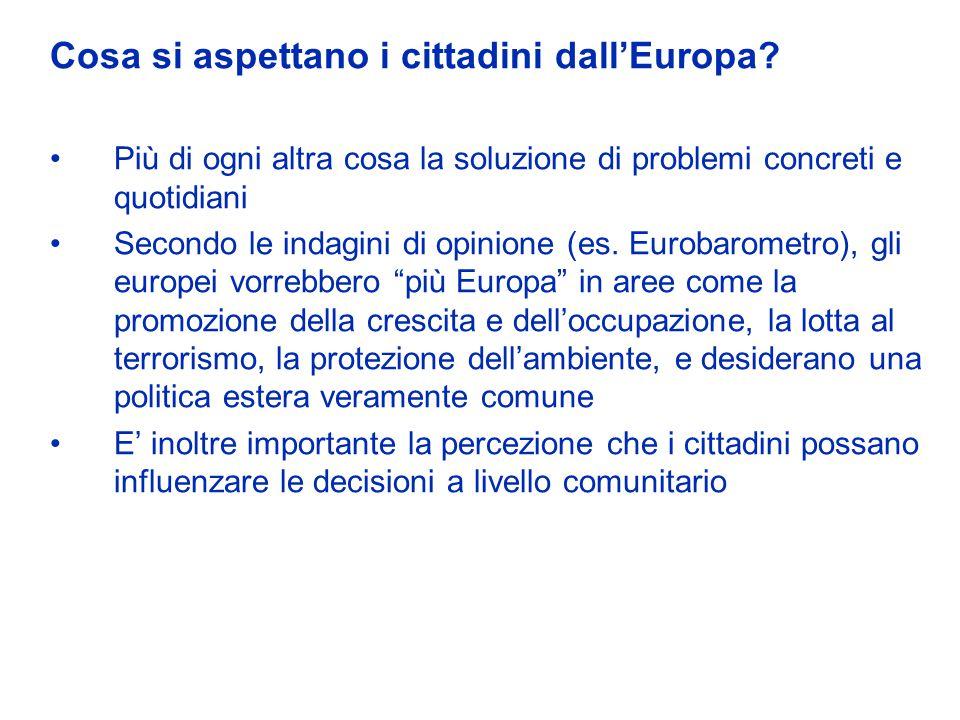 Cosa si aspettano i cittadini dallEuropa? Più di ogni altra cosa la soluzione di problemi concreti e quotidiani Secondo le indagini di opinione (es. E