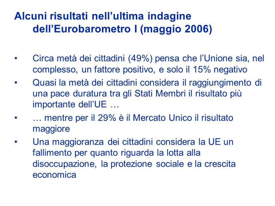 Alcuni risultati nellultima indagine dellEurobarometro I (maggio 2006) Circa metà dei cittadini (49%) pensa che lUnione sia, nel complesso, un fattore