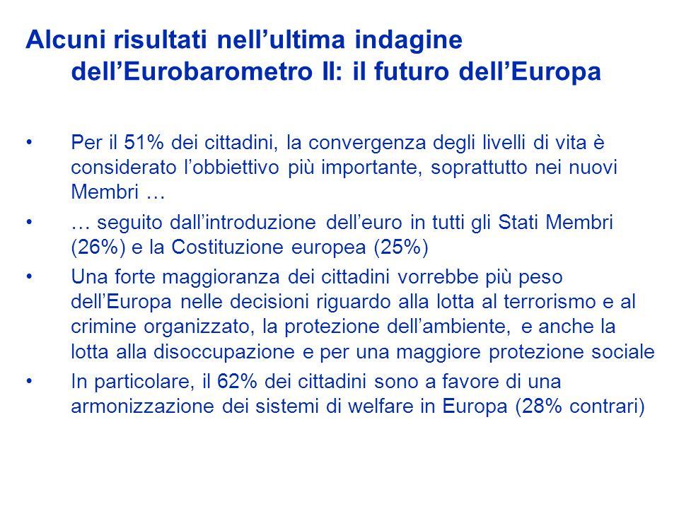 Alcuni risultati nellultima indagine dellEurobarometro II: il futuro dellEuropa Per il 51% dei cittadini, la convergenza degli livelli di vita è consi