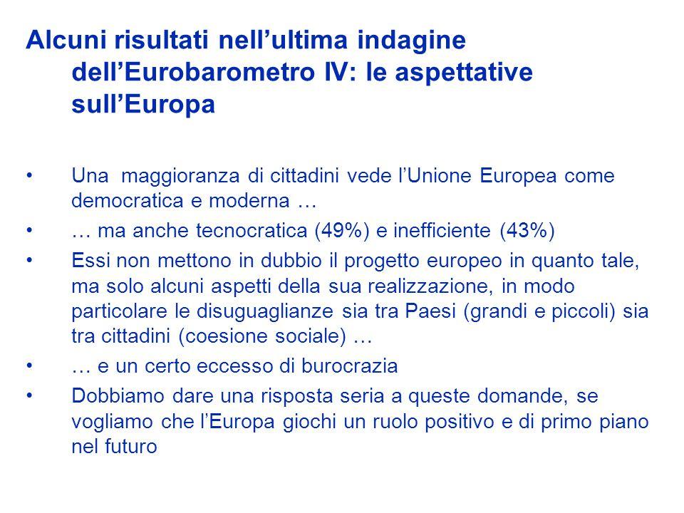 Alcuni risultati nellultima indagine dellEurobarometro IV: le aspettative sullEuropa Una maggioranza di cittadini vede lUnione Europea come democratic