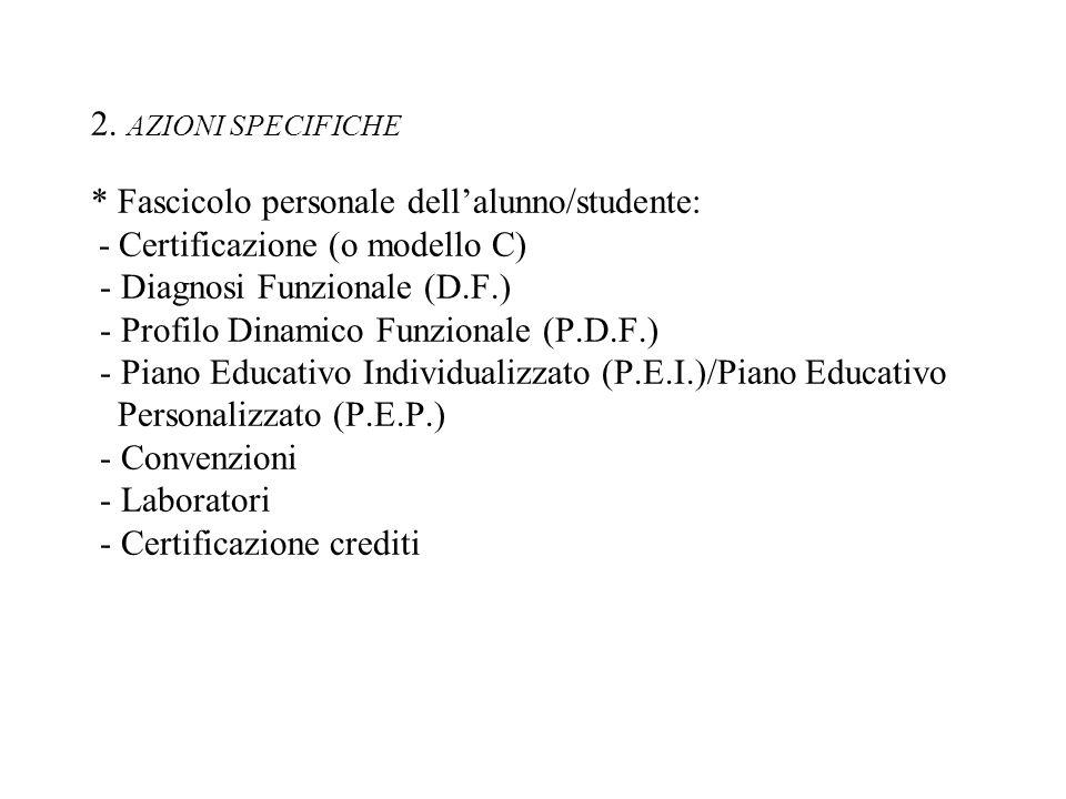 2. AZIONI SPECIFICHE * Fascicolo personale dellalunno/studente: - Certificazione (o modello C) - Diagnosi Funzionale (D.F.) - Profilo Dinamico Funzion