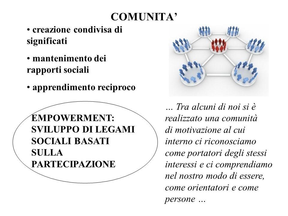COMUNITA … Tra alcuni di noi si è realizzato una comunità di motivazione al cui interno ci riconosciamo come portatori degli stessi interessi e ci com