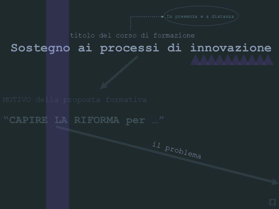 MOTIVO della proposta formativa CAPIRE LA RIFORMA per … Sostegno ai processi di innovazione il problema titolo del corso di formazione In presenza e a