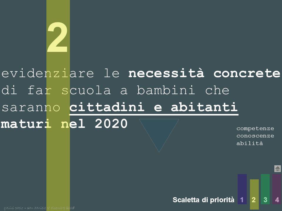 2 evidenziare le necessità concrete di far scuola a bambini che saranno cittadini e abitanti maturi nel 2020 Scaletta di priorità 1 2 3 4 competenze c
