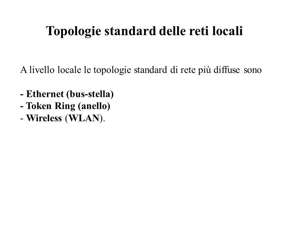 Topologie standard delle reti locali A livello locale le topologie standard di rete più diffuse sono - Ethernet (bus-stella) - Token Ring (anello) - W