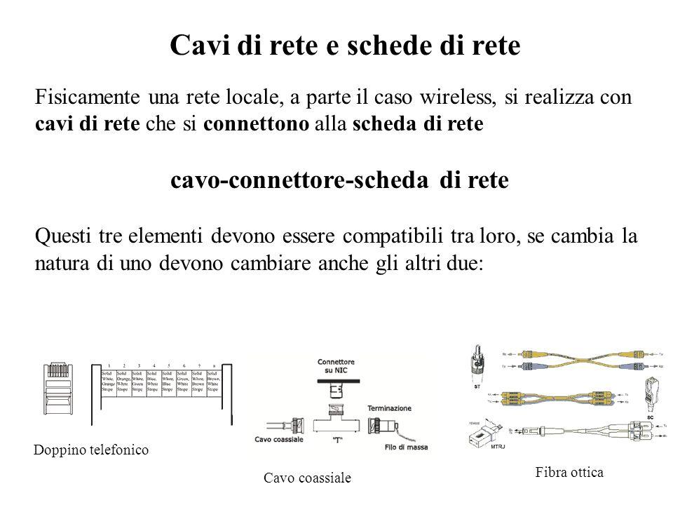 Cavi di rete e schede di rete Fisicamente una rete locale, a parte il caso wireless, si realizza con cavi di rete che si connettono alla scheda di ret