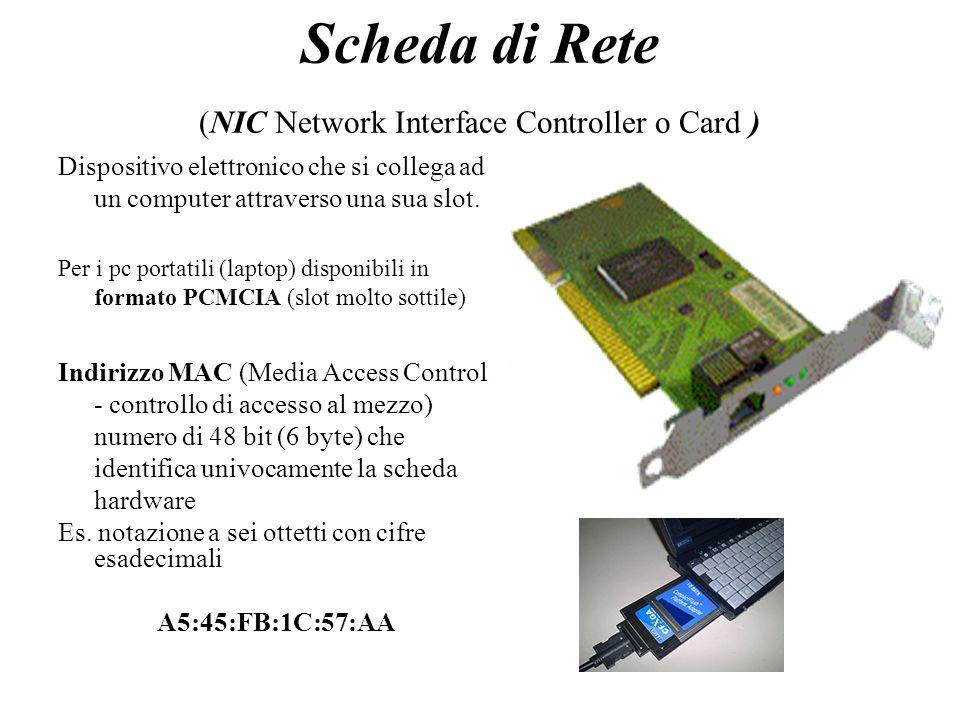Scheda di Rete (NIC Network Interface Controller o Card ) Dispositivo elettronico che si collega ad un computer attraverso una sua slot. Per i pc port