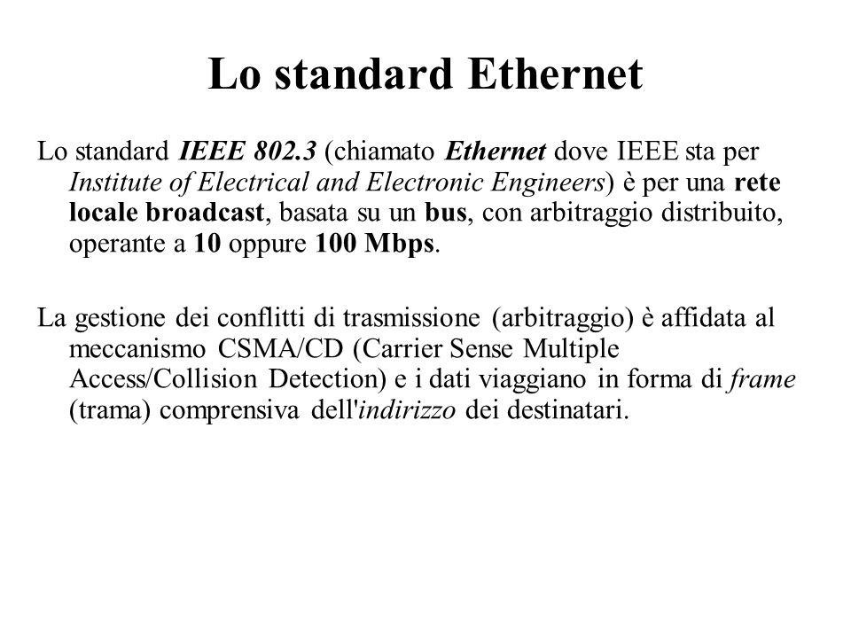 Lo standard Ethernet Lo standard IEEE 802.3 (chiamato Ethernet dove IEEE sta per Institute of Electrical and Electronic Engineers) è per una rete loca