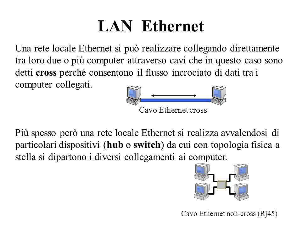 LAN Ethernet Una rete locale Ethernet si può realizzare collegando direttamente tra loro due o più computer attraverso cavi che in questo caso sono de