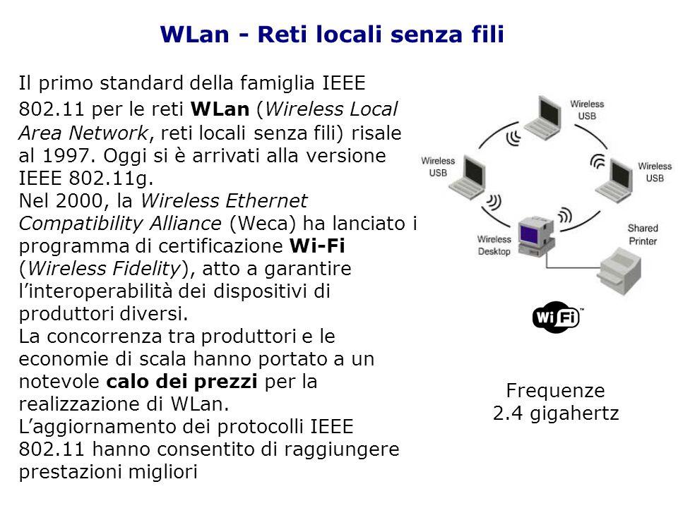 WLan - Reti locali senza fili Il primo standard della famiglia IEEE 802.11 per le reti WLan (Wireless Local Area Network, reti locali senza fili) risa