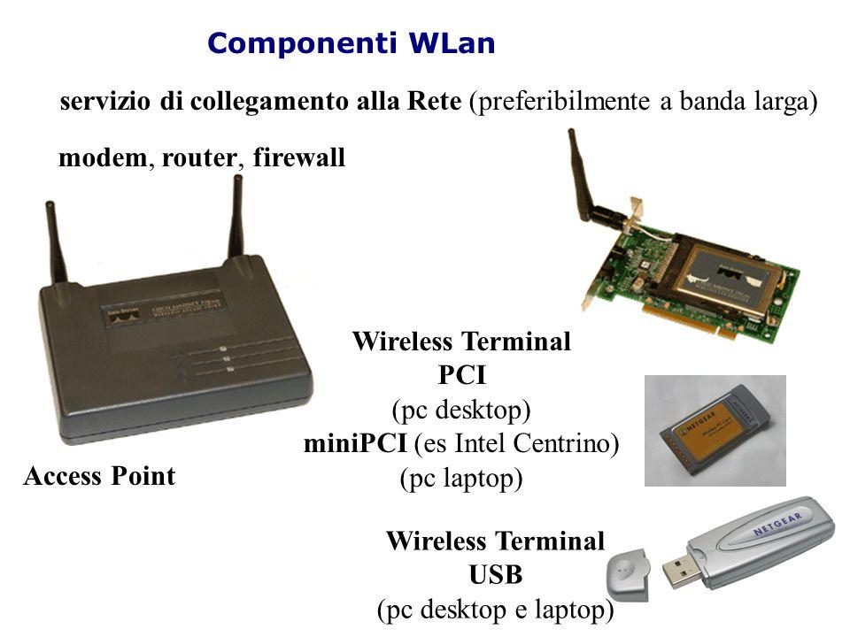 Componenti WLan Access Point Wireless Terminal PCI (pc desktop) miniPCI (es Intel Centrino) (pc laptop) Wireless Terminal USB (pc desktop e laptop) se