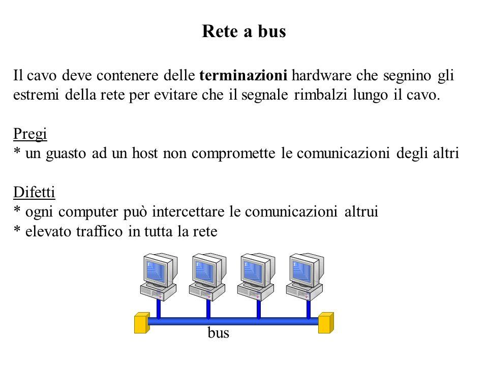 Rete a bus Il cavo deve contenere delle terminazioni hardware che segnino gli estremi della rete per evitare che il segnale rimbalzi lungo il cavo. Pr
