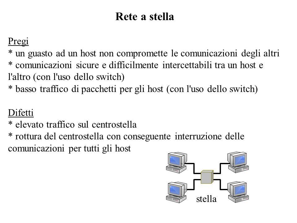 Rete a stella Pregi * un guasto ad un host non compromette le comunicazioni degli altri * comunicazioni sicure e difficilmente intercettabili tra un h