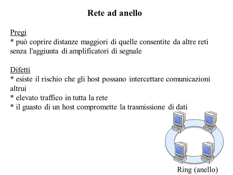 Rete ad anello Pregi * può coprire distanze maggiori di quelle consentite da altre reti senza l'aggiunta di amplificatori di segnale Difetti * esiste