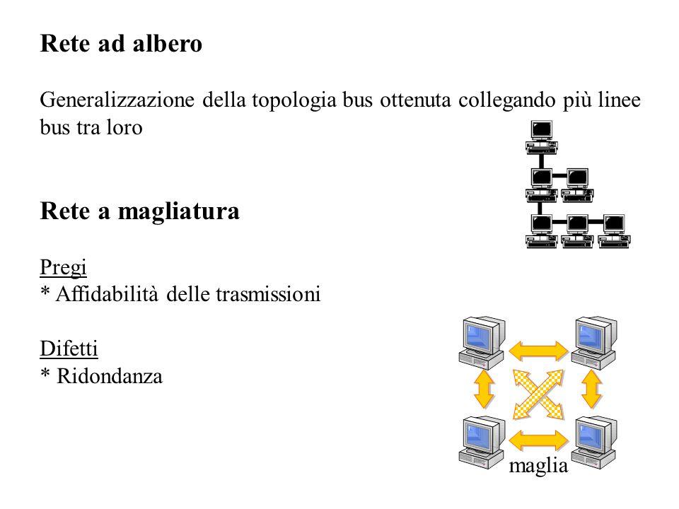 Rete ad albero Generalizzazione della topologia bus ottenuta collegando più linee bus tra loro Rete a magliatura Pregi * Affidabilità delle trasmissio