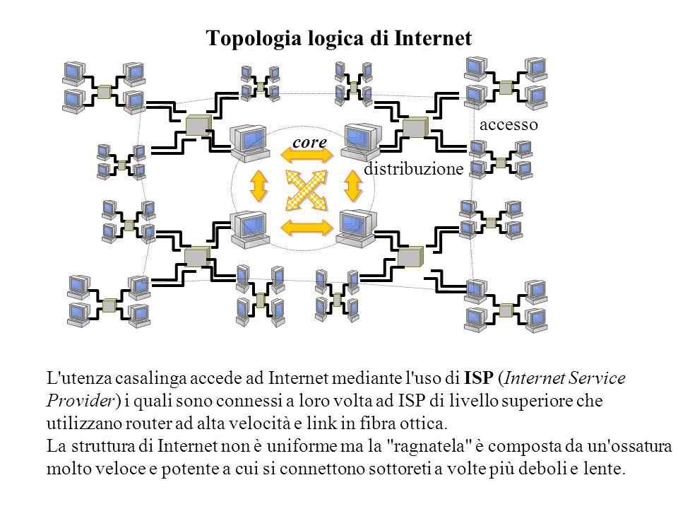 Topologia logica di Internet core distribuzione accesso L'utenza casalinga accede ad Internet mediante l'uso di ISP (Internet Service Provider) i qual