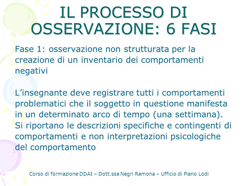 Corso di formazione DDAI – Dott.ssa Negri Ramona – Ufficio di Piano Lodi Come comunicare con lalunno.