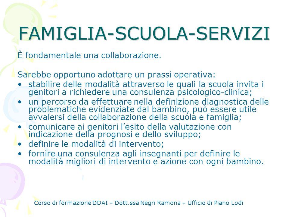 Corso di formazione DDAI – Dott.ssa Negri Ramona – Ufficio di Piano Lodi FAMIGLIA-SCUOLA-SERVIZI È fondamentale una collaborazione.