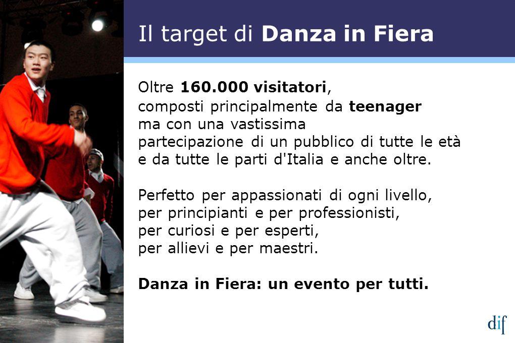 Il target di Danza in Fiera Oltre 160.000 visitatori, composti principalmente da teenager ma con una vastissima partecipazione di un pubblico di tutte