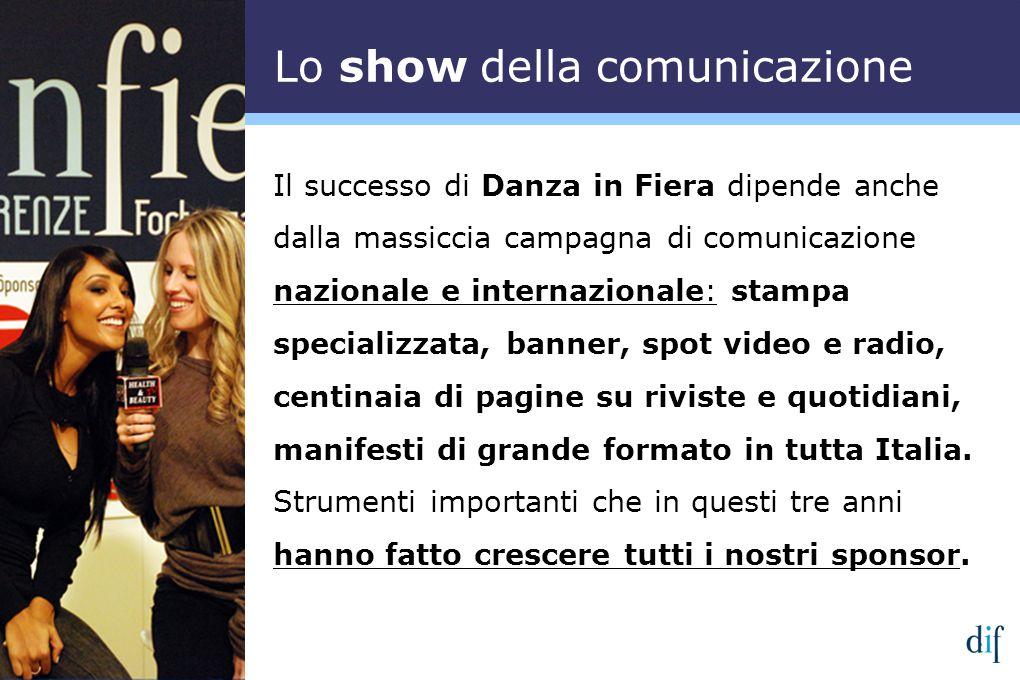 Il successo di Danza in Fiera dipende anche dalla massiccia campagna di comunicazione nazionale e internazionale: stampa specializzata, banner, spot v