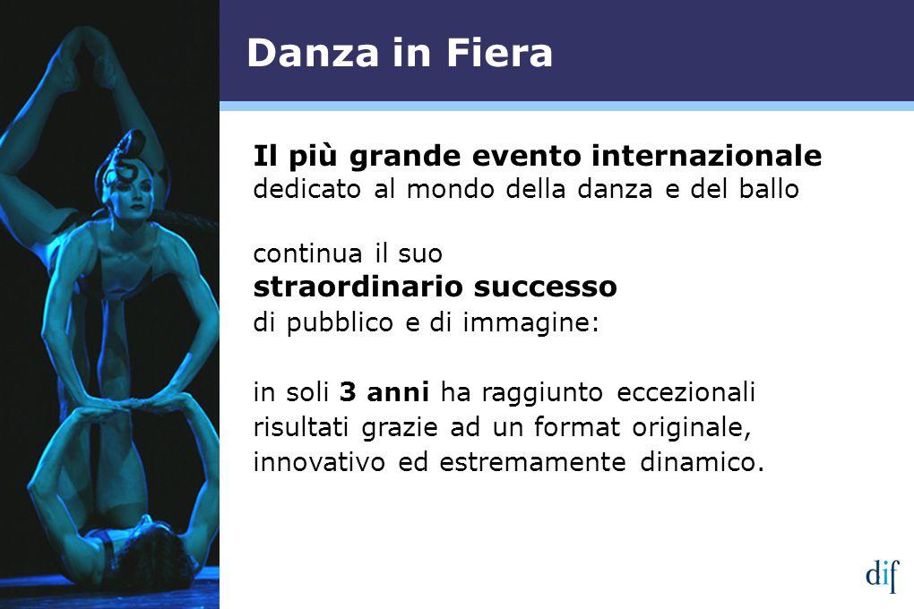 Il più grande evento internazionale dedicato al mondo della danza e del ballo continua il suo straordinario successo di pubblico e di immagine: in sol