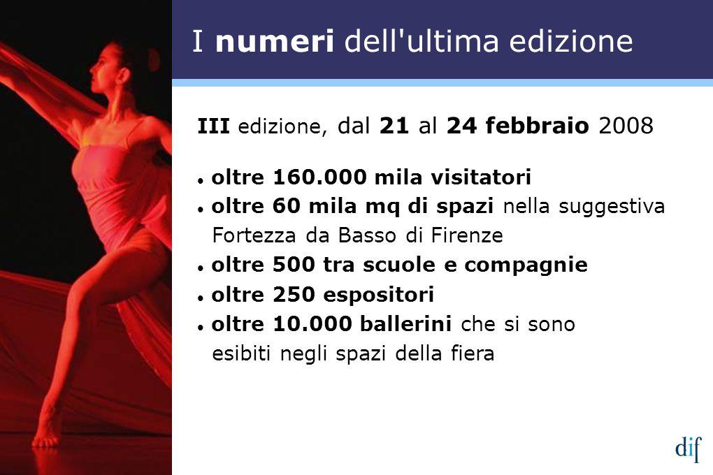 III edizione, dal 21 al 24 febbraio 2008 oltre 160.000 mila visitatori oltre 60 mila mq di spazi nella suggestiva Fortezza da Basso di Firenze oltre 5