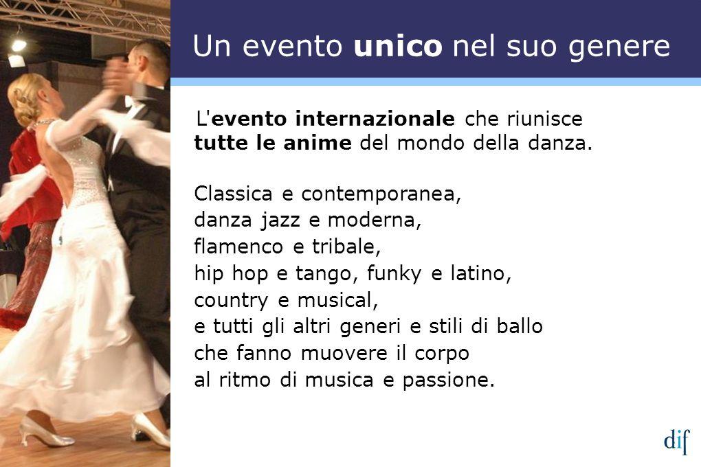 L'evento internazionale che riunisce tutte le anime del mondo della danza. Classica e contemporanea, danza jazz e moderna, flamenco e tribale, hip hop