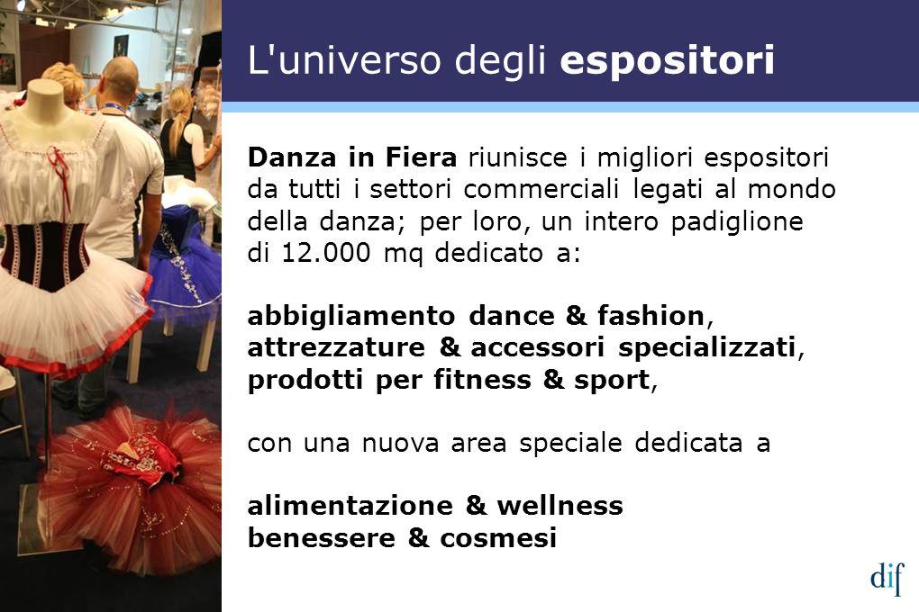 Danza in Fiera riunisce i migliori espositori da tutti i settori commerciali legati al mondo della danza; per loro, un intero padiglione di 12.000 mq