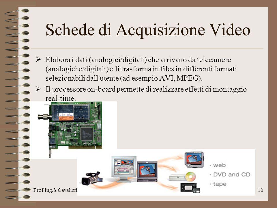 Prof.Ing.S.Cavalieri10 Schede di Acquisizione Video Elabora i dati (analogici/digitali) che arrivano da telecamere (analogiche/digitali) e li trasform