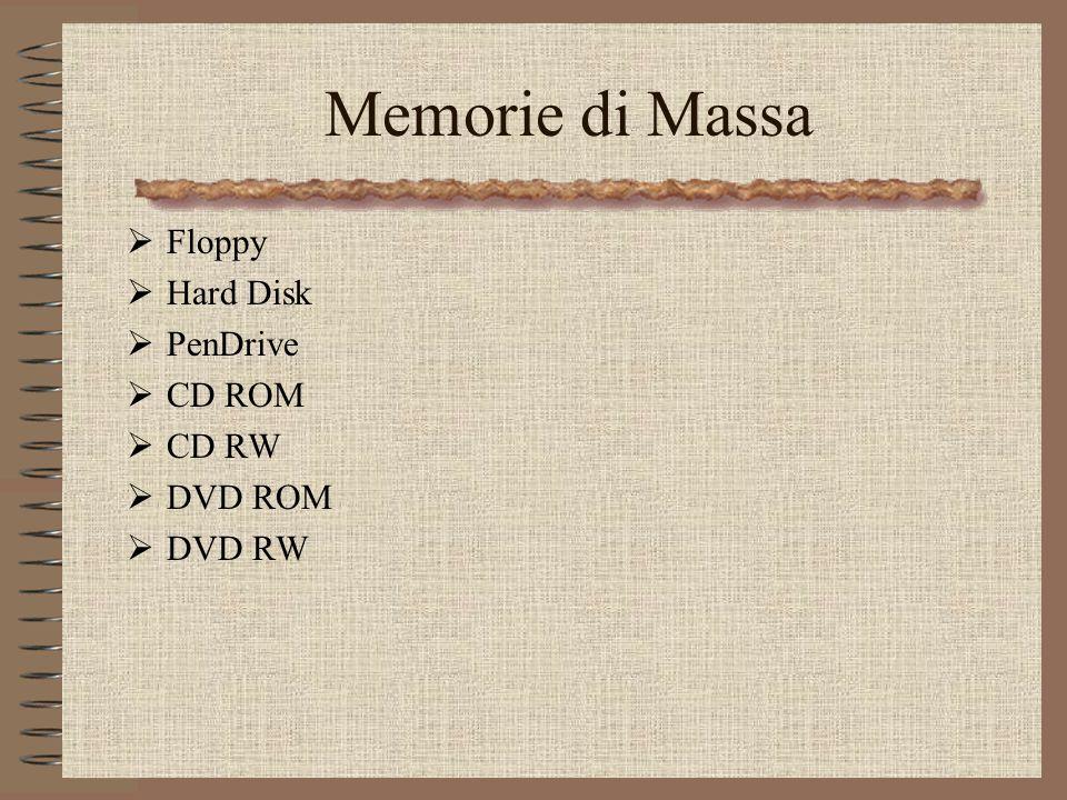 Prof.Ing.S.Cavalieri12 Memorie di Massa Floppy Hard Disk PenDrive CD ROM CD RW DVD ROM DVD RW