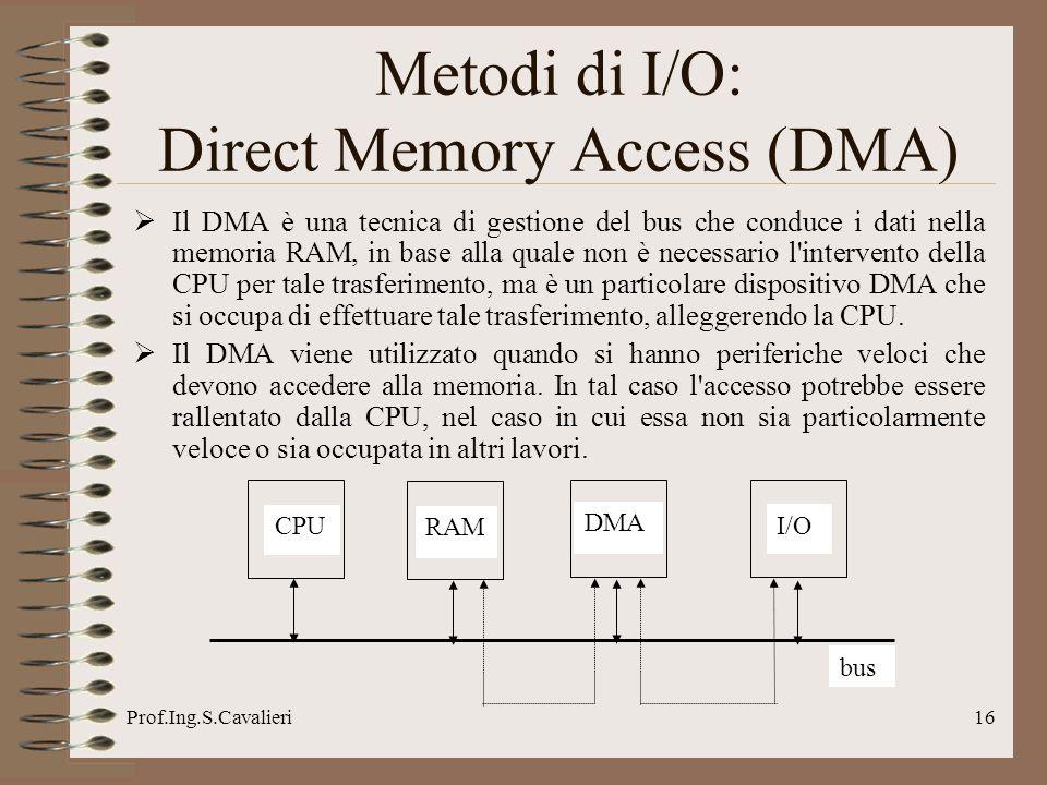 Prof.Ing.S.Cavalieri16 Metodi di I/O: Direct Memory Access (DMA) Il DMA è una tecnica di gestione del bus che conduce i dati nella memoria RAM, in bas