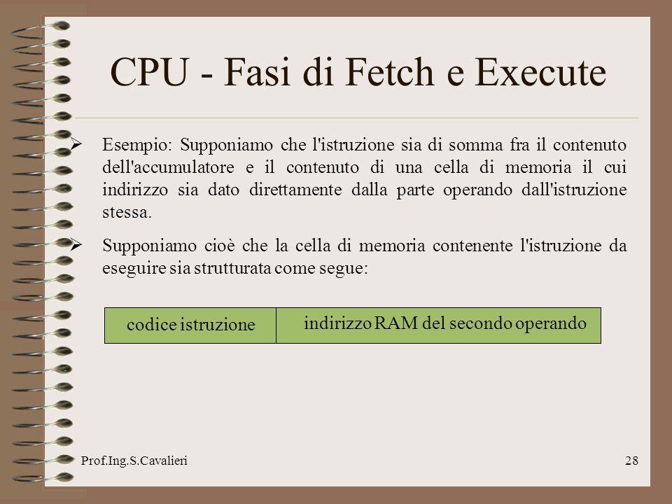 Prof.Ing.S.Cavalieri28 CPU - Fasi di Fetch e Execute Esempio: Supponiamo che l'istruzione sia di somma fra il contenuto dell'accumulatore e il contenu