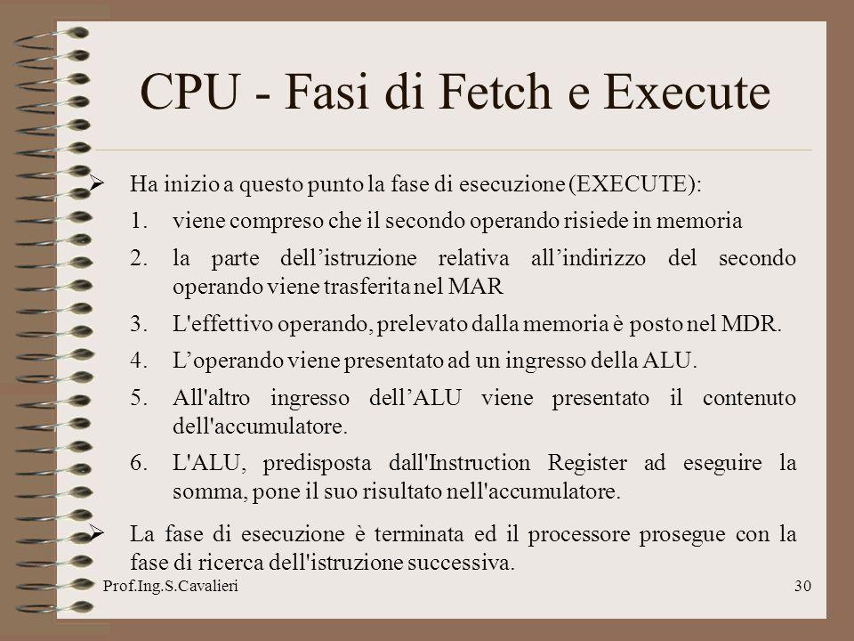 Prof.Ing.S.Cavalieri30 CPU - Fasi di Fetch e Execute Ha inizio a questo punto la fase di esecuzione (EXECUTE): 1.viene compreso che il secondo operand