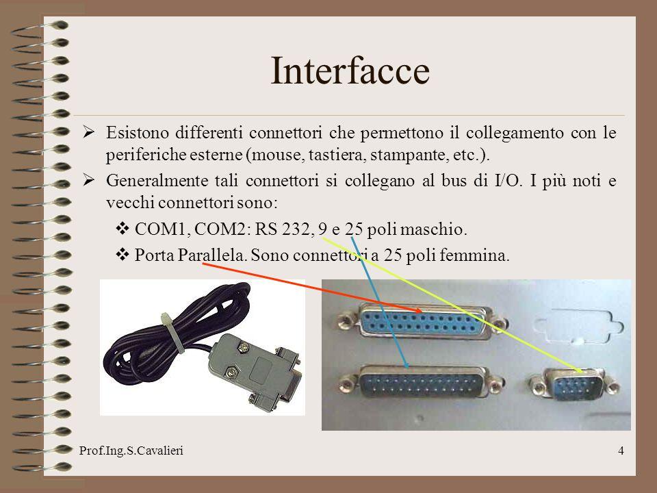 Prof.Ing.S.Cavalieri4 Interfacce Esistono differenti connettori che permettono il collegamento con le periferiche esterne (mouse, tastiera, stampante,