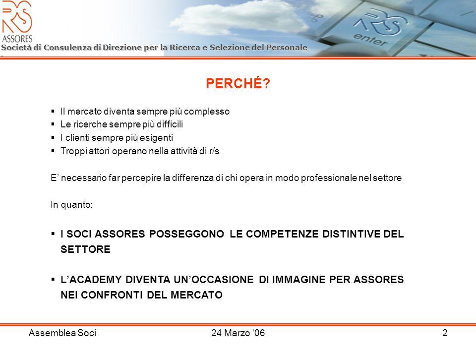Assemblea Soci24 Marzo '062 Società di Consulenza di Direzione per la Ricerca e Selezione del Personale PERCHÉ? Il mercato diventa sempre più compless
