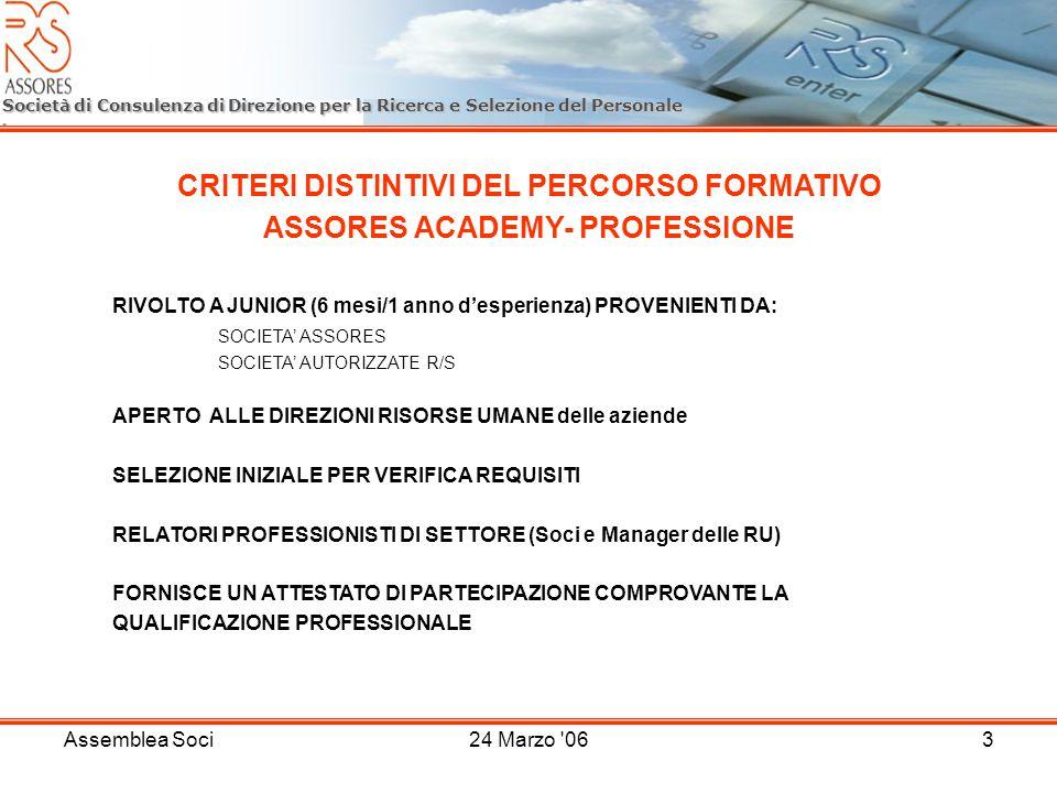 Assemblea Soci24 Marzo '063 Società di Consulenza di Direzione per la Ricerca e Selezione del Personale CRITERI DISTINTIVI DEL PERCORSO FORMATIVO ASSO