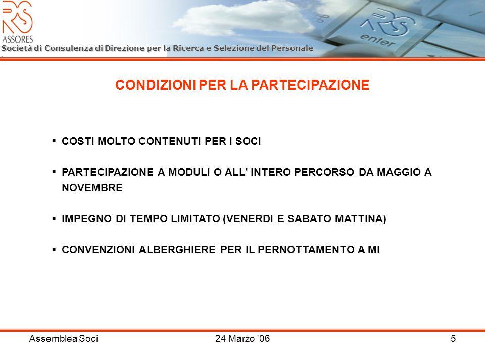 Assemblea Soci24 Marzo '065 Società di Consulenza di Direzione per la Ricerca e Selezione del Personale CONDIZIONI PER LA PARTECIPAZIONE COSTI MOLTO C