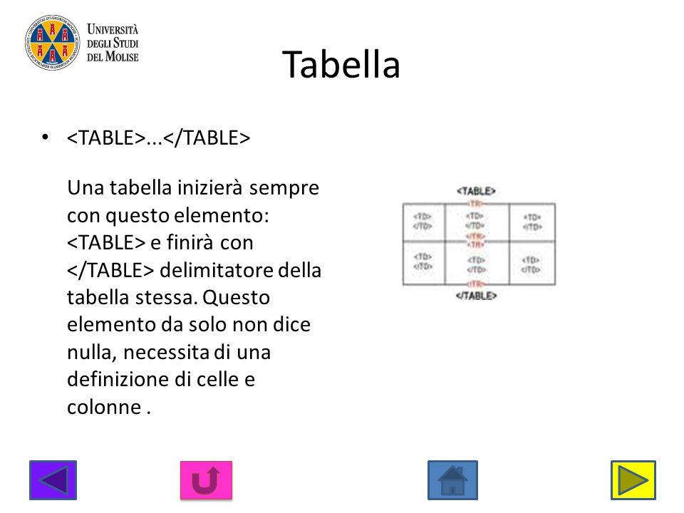 Tabella... Una tabella inizierà sempre con questo elemento: e finirà con delimitatore della tabella stessa. Questo elemento da solo non dice nulla, ne