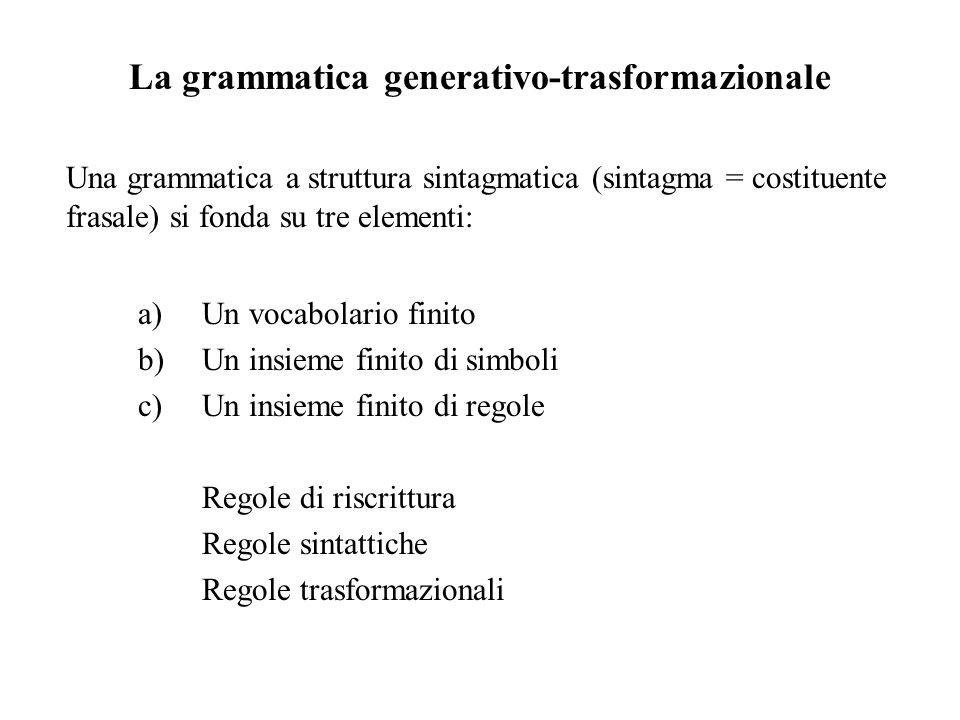 a)Un vocabolario finito b)Un insieme finito di simboli c)Un insieme finito di regole Regole di riscrittura Regole sintattiche Regole trasformazionali