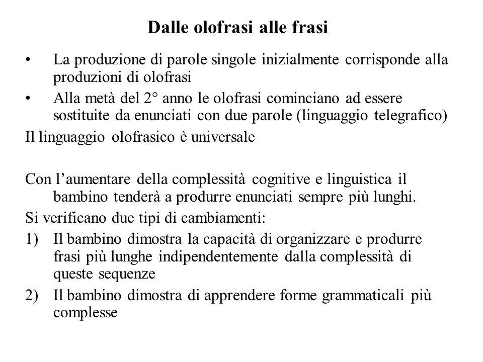 Dalle olofrasi alle frasi La produzione di parole singole inizialmente corrisponde alla produzioni di olofrasi Alla metà del 2° anno le olofrasi comin