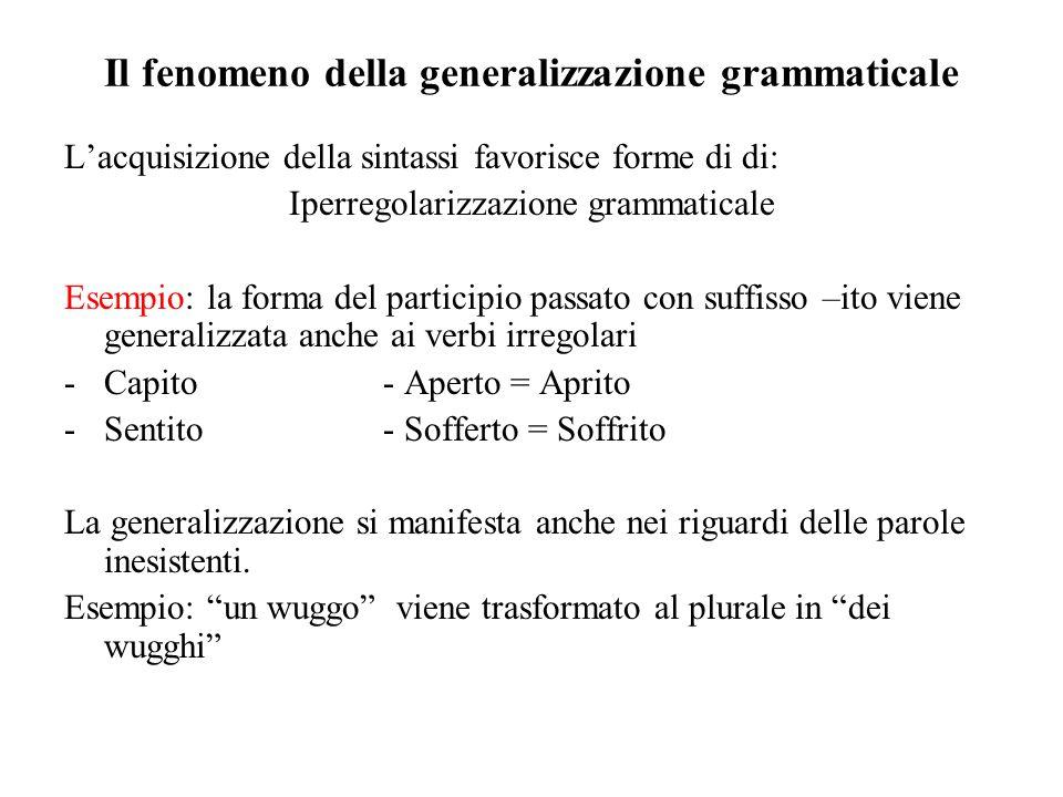 Il fenomeno della generalizzazione grammaticale Lacquisizione della sintassi favorisce forme di di: Iperregolarizzazione grammaticale Esempio: la form