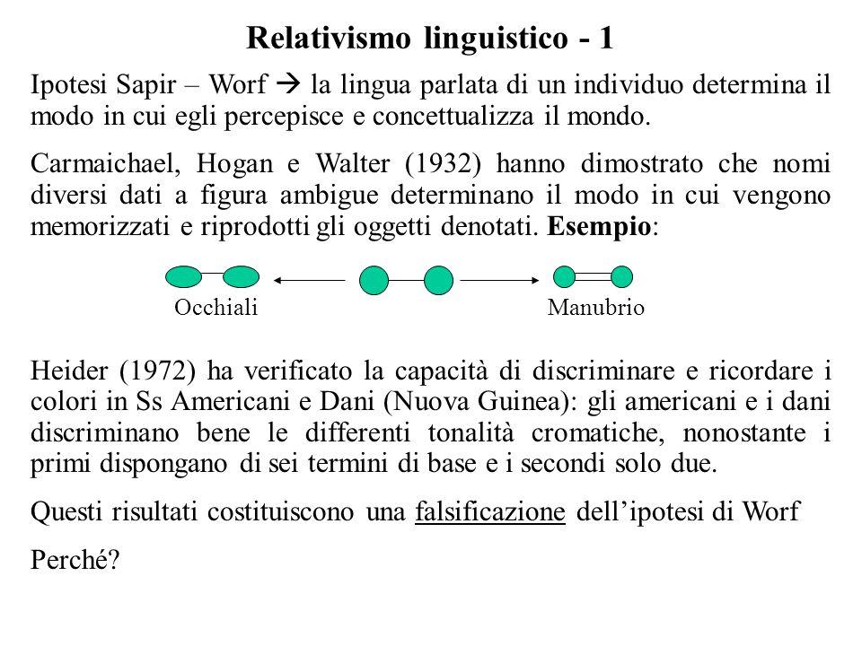 Relativismo linguistico - 1 Ipotesi Sapir – Worf la lingua parlata di un individuo determina il modo in cui egli percepisce e concettualizza il mondo.