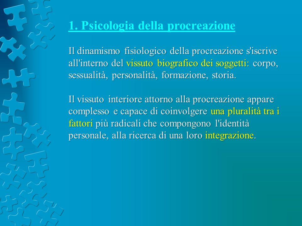 1. Psicologia della procreazione Il dinamismo fisiologico della procreazione s'iscrive all'interno del vissuto biografico dei soggetti: corpo, sessual
