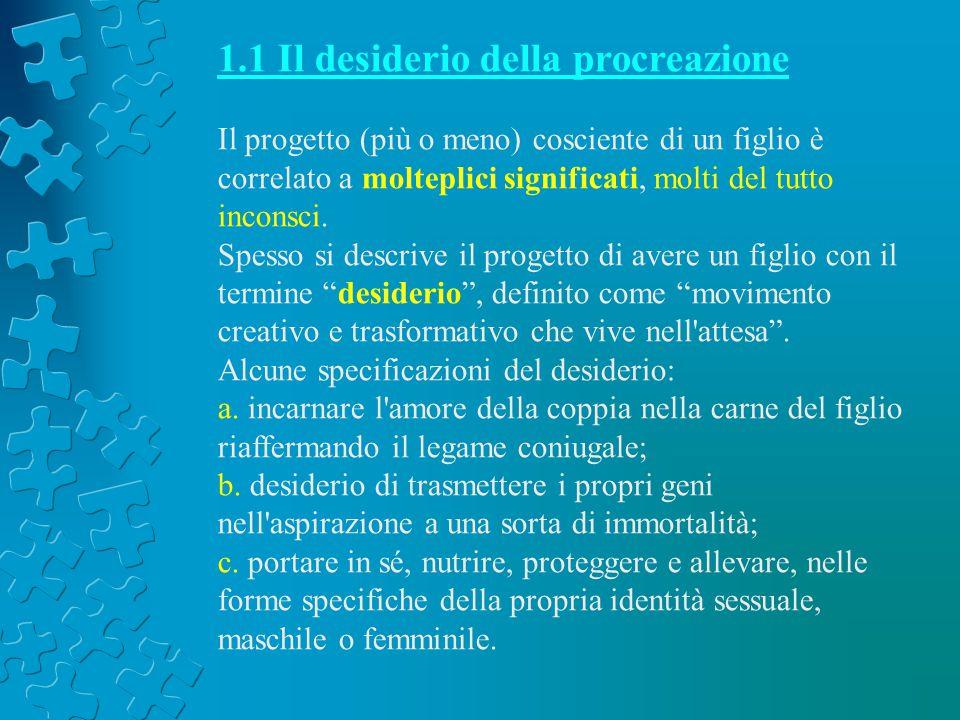 1.1 Il desiderio della procreazione Il progetto (più o meno) cosciente di un figlio è correlato a molteplici significati, molti del tutto inconsci. Sp